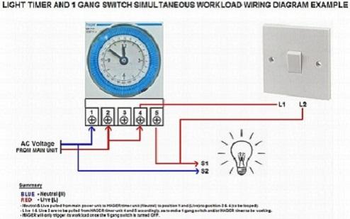 Cara setting timer theben pada instalasi listrik rumah tips jitu cara setting timer theben asfbconference2016 Image collections